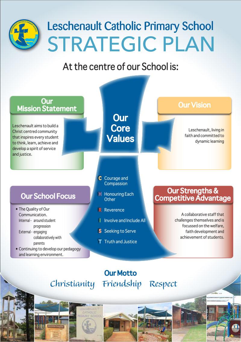 Leschenault Catholic Primary School - Strategic Plan